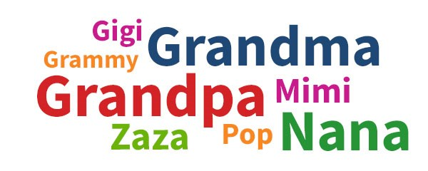 How To Pick Your Grandparent Name Blog Road Scholar Community Road Scholar Community,Lawn Aeration Plugs
